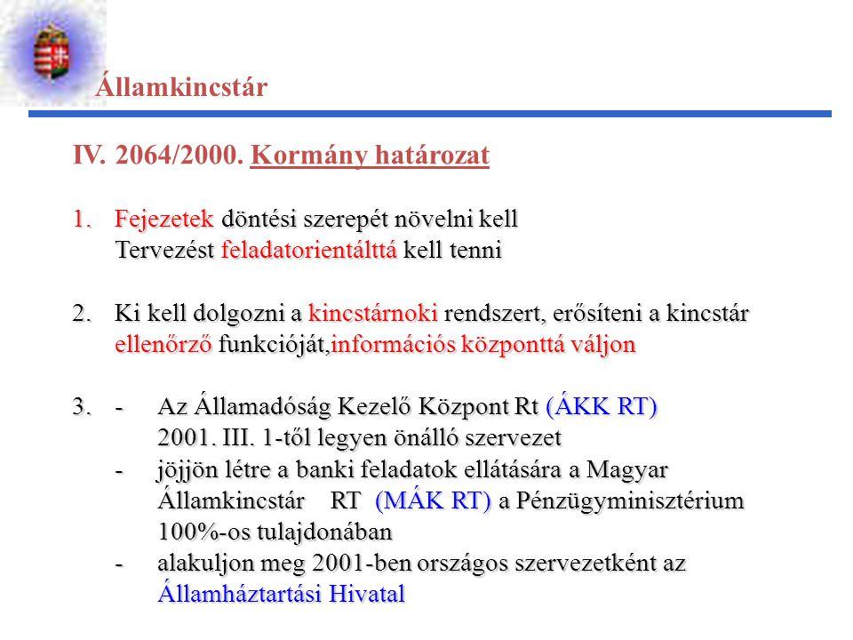 Államkincstár IV. 2064/2000. Kormány határozat 1.Fejezetek döntési szerepét növelni kell Tervezést feladatorientálttá kell tenni 2.Ki kell dolgozni a