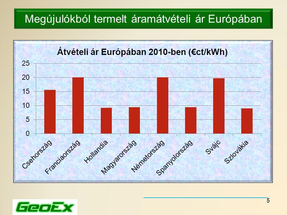 5 Megújulókból termelt áramátvételi ár Európában
