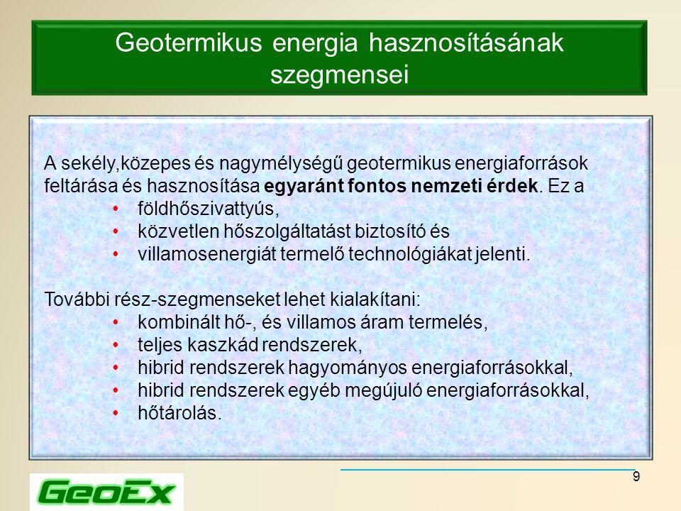 9 Geotermikus energia hasznosításának szegmensei A sekély,közepes és nagymélységű geotermikus energiaforrások feltárása és hasznosítása egyaránt fonto