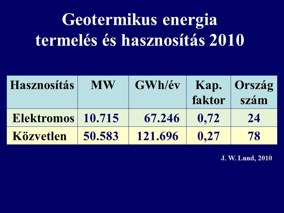 Geotermikus energia termelés és hasznosítás 2010 J. W. Lund, 2010