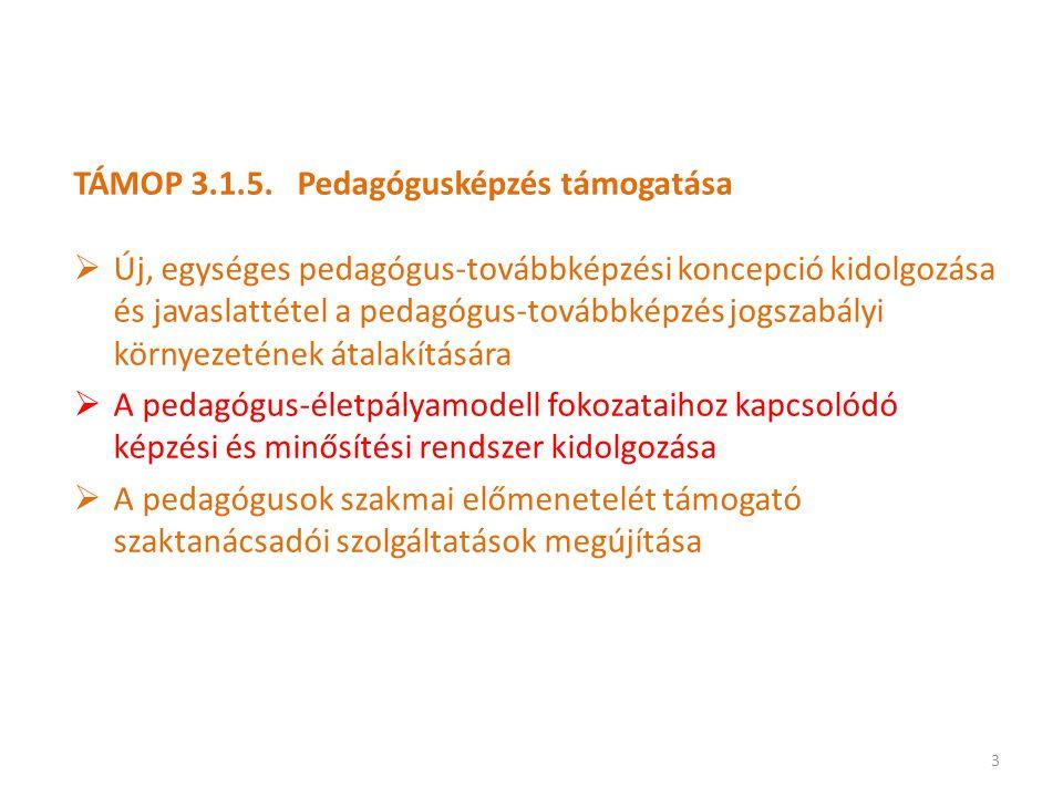 TÁMOP 3.1.5. Pedagógusképzés támogatása  Új, egységes pedagógus-továbbképzési koncepció kidolgozása és javaslattétel a pedagógus-továbbképzés jogszab