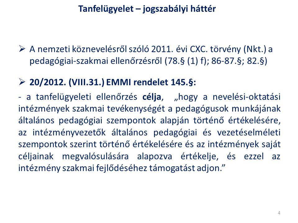Tanfelügyelet – jogszabályi háttér  A nemzeti köznevelésről szóló 2011. évi CXC. törvény (Nkt.) a pedagógiai-szakmai ellenőrzésről (78.§ (1) f); 86-8