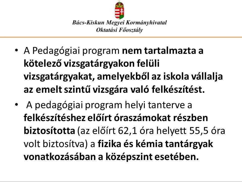 • A Pedagógiai program nem tartalmazta a kötelező vizsgatárgyakon felüli vizsgatárgyakat, amelyekből az iskola vállalja az emelt szintű vizsgára való