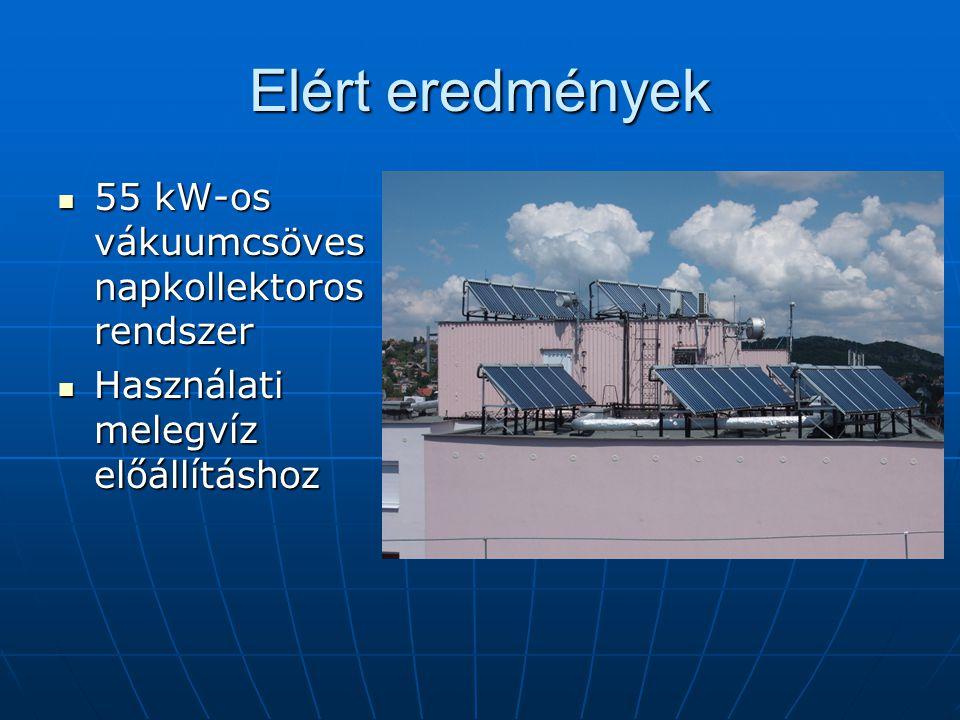 Elért eredmények  55 kW-os vákuumcsöves napkollektoros rendszer  Használati melegvíz előállításhoz