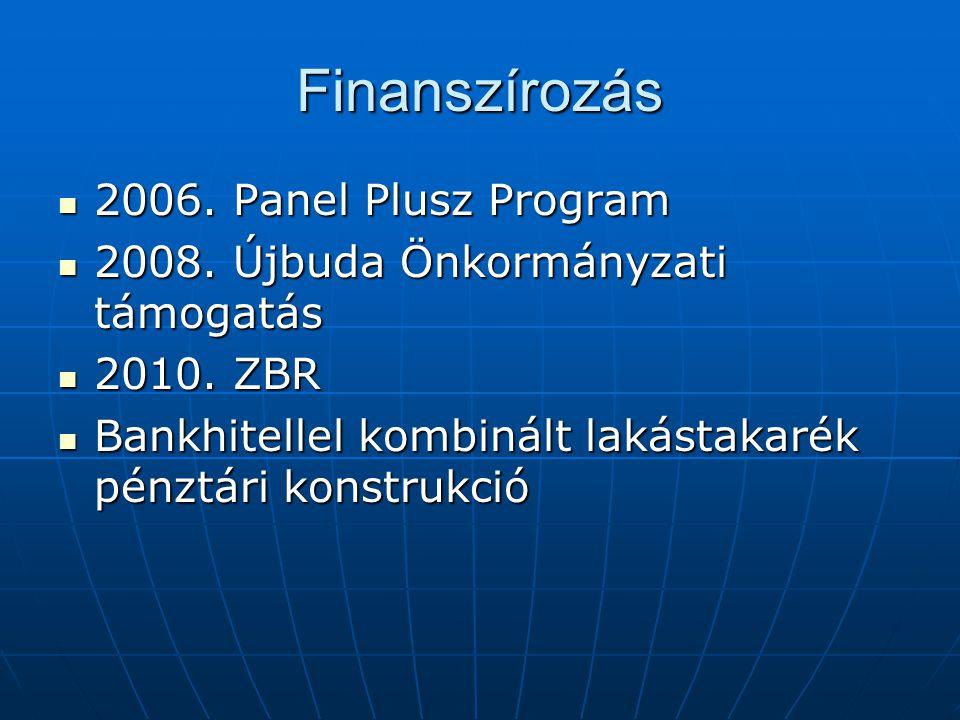 Finanszírozás  2006. Panel Plusz Program  2008. Újbuda Önkormányzati támogatás  2010. ZBR  Bankhitellel kombinált lakástakarék pénztári konstrukci