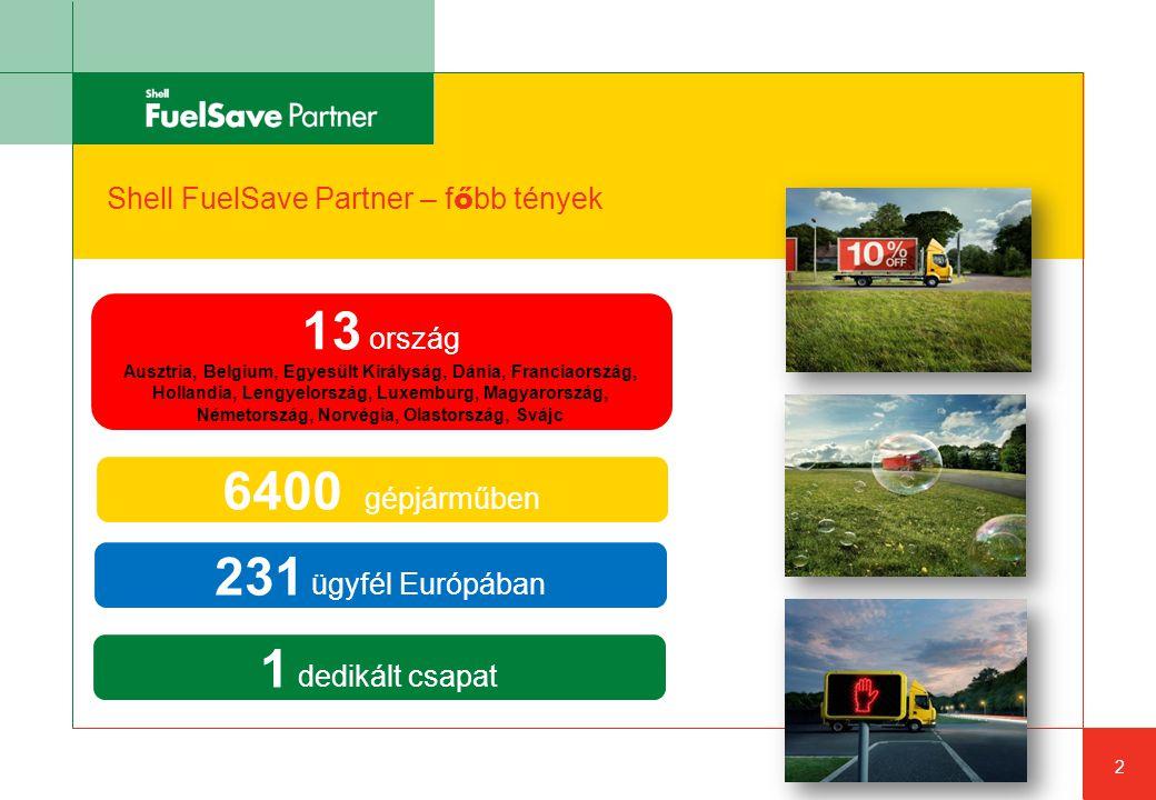Shell FuelSave Partner – f ő bb tények 2 HUN: 860 13 ország Ausztria, Belgium, Egyesült Királyság, Dánia, Franciaország, Hollandia, Lengyelország, Luxemburg, Magyarország, Németország, Norvégia, Olastország, Svájc 6400 gépjárműben 231 ügyfél Európában 1 dedikált csapat