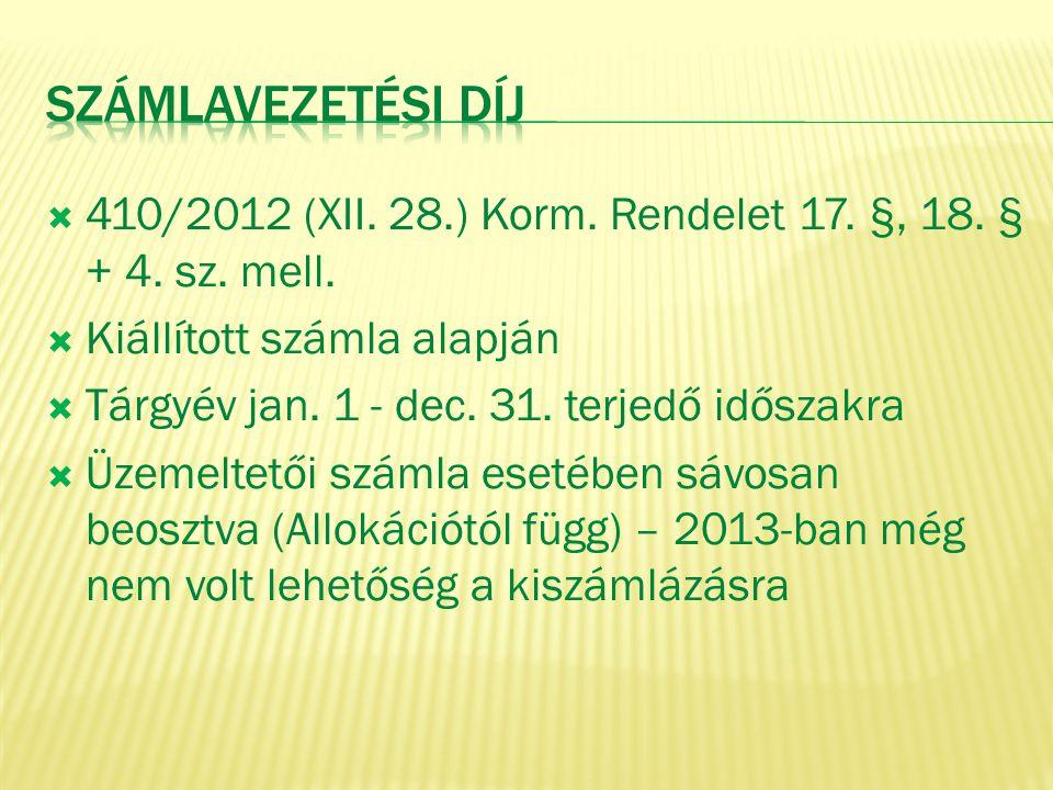  410/2012 (XII. 28.) Korm. Rendelet 17. §, 18. § + 4. sz. mell.  Kiállított számla alapján  Tárgyév jan. 1 - dec. 31. terjedő időszakra  Üzemeltet