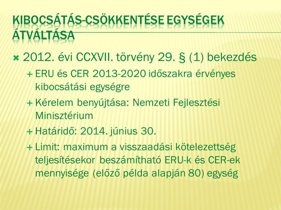  2012. évi CCXVII. törvény 29. § (1) bekezdés  ERU és CER 2013-2020 időszakra érvényes kibocsátási egységre  Kérelem benyújtása: Nemzeti Fejlesztés