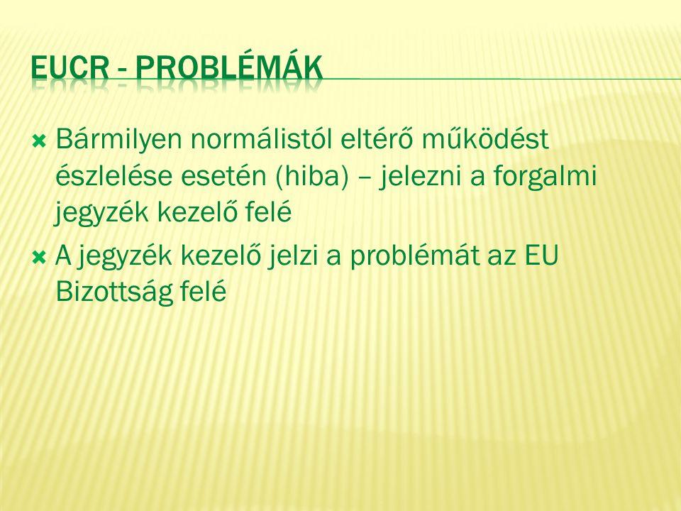  Bármilyen normálistól eltérő működést észlelése esetén (hiba) – jelezni a forgalmi jegyzék kezelő felé  A jegyzék kezelő jelzi a problémát az EU Bi