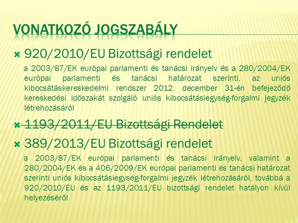  920/2010/EU Bizottsági rendelet a 2003/87/EK európai parlamenti és tanácsi irányelv és a 280/2004/EK európai parlamenti és tanácsi határozat szerint