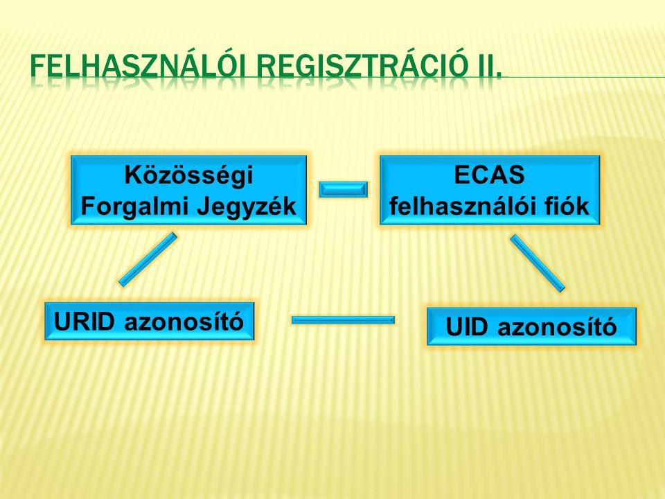 Közösségi Forgalmi Jegyzék ECAS felhasználói fiók UID azonosító URID azonosító