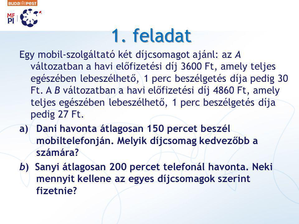 1. feladat Egy mobil-szolgáltató két díjcsomagot ajánl: az A változatban a havi előfizetési díj 3600 Ft, amely teljes egészében lebeszélhető, 1 perc b
