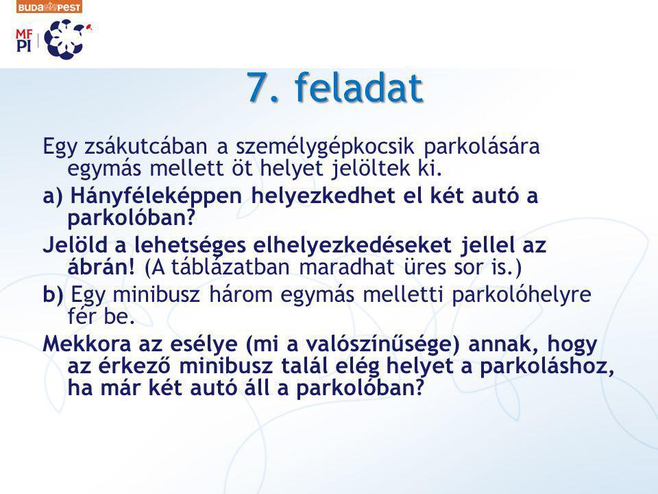 7. feladat Egy zsákutcában a személygépkocsik parkolására egymás mellett öt helyet jelöltek ki. a) Hányféleképpen helyezkedhet el két autó a parkolóba