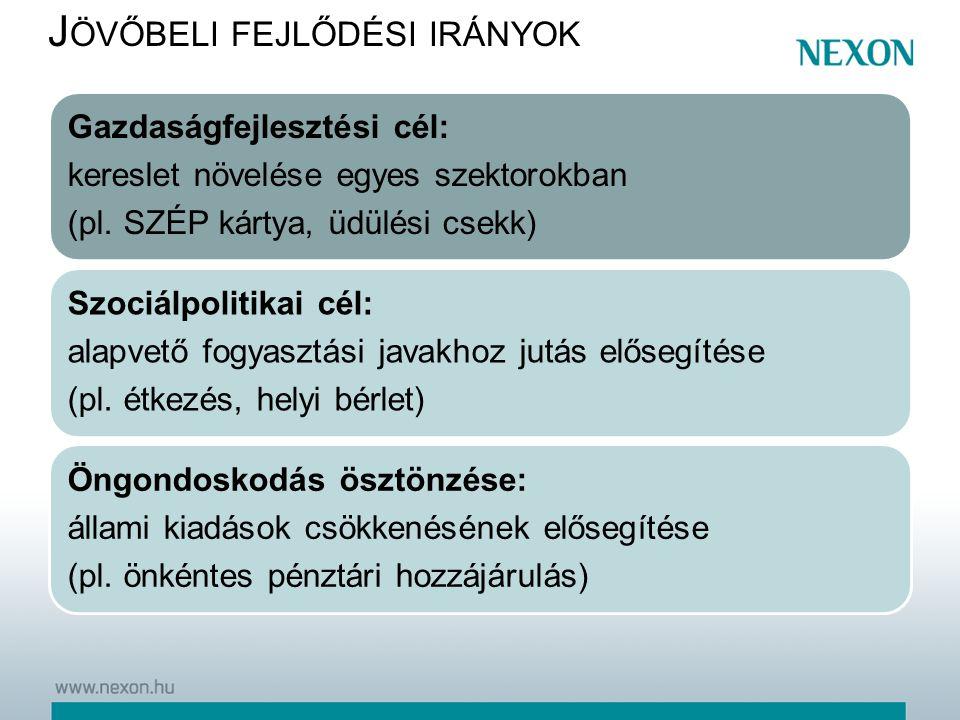 C AFETERIA NYILATKOZAT ÖSSZEÁLLÍTÁSA III.