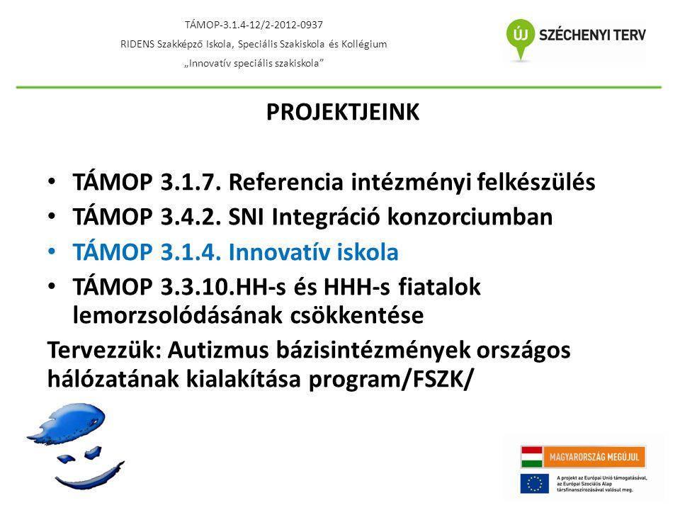 PROJEKTJEINK • TÁMOP 3.1.7. Referencia intézményi felkészülés • TÁMOP 3.4.2. SNI Integráció konzorciumban • TÁMOP 3.1.4. Innovatív iskola • TÁMOP 3.3.