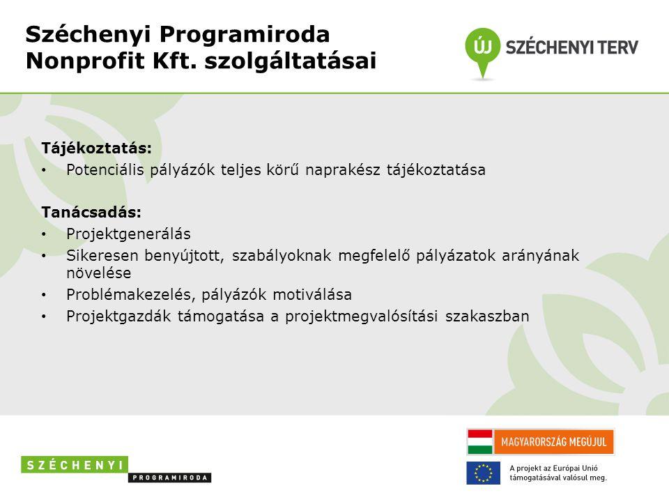 Széchenyi Programiroda Nonprofit Kft.