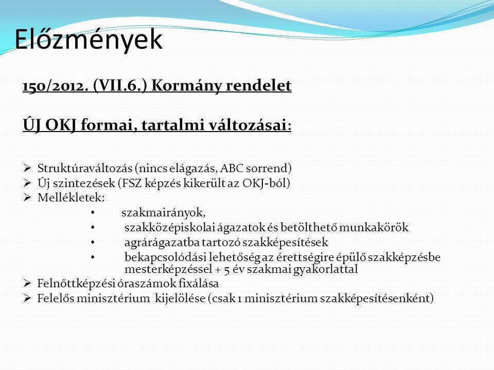 Előzmények 150/2012. (VII.6.) Kormány rendelet ÚJ OKJ formai, tartalmi változásai :  Struktúraváltozás (nincs elágazás, ABC sorrend)  Új szintezések