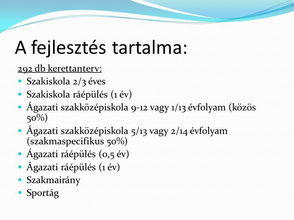 A fejlesztés tartalma: 292 db kerettanterv:  Szakiskola 2/3 éves  Szakiskola ráépülés (1 év)  Ágazati szakközépiskola 9-12 vagy 1/13 évfolyam (közö
