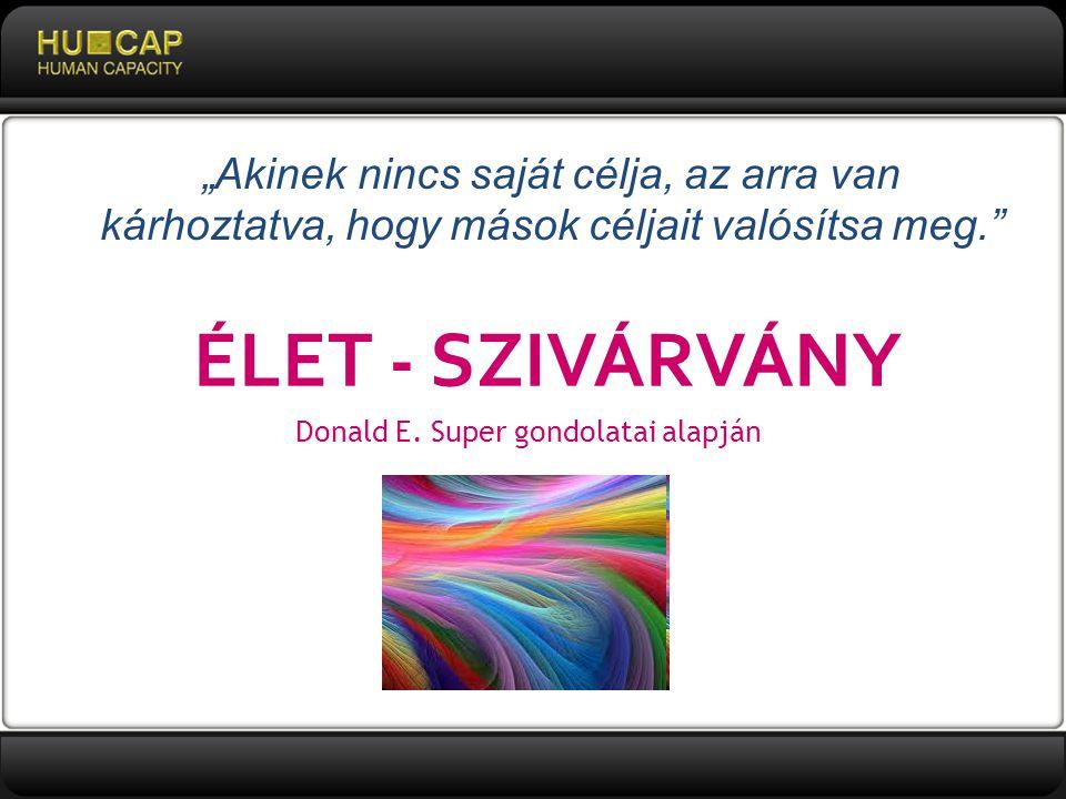© HUCAP Kft.1062 Budapest, Andrássy út 126. | info@hucap.hu | 06-1/269-1738 12 2.