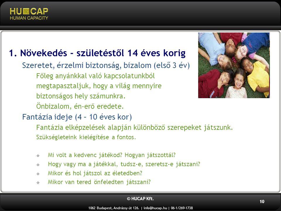 © HUCAP Kft. 1062 Budapest, Andrássy út 126. | info@hucap.hu | 06-1/269-1738 10 1. Növekedés - születéstől 14 éves korig Szeretet, érzelmi biztonság,
