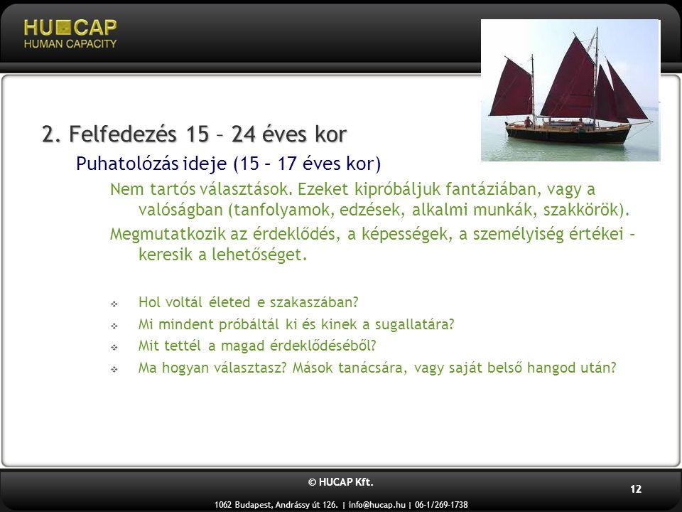 © HUCAP Kft. 1062 Budapest, Andrássy út 126. | info@hucap.hu | 06-1/269-1738 12 2. Felfedezés 15 – 24 éves kor Puhatolózás ideje (15 – 17 éves kor) Ne