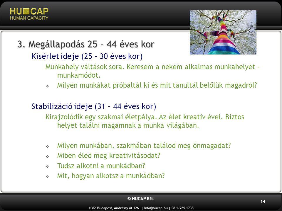 © HUCAP Kft. 1062 Budapest, Andrássy út 126. | info@hucap.hu | 06-1/269-1738 14 3. Megállapodás 25 – 44 éves kor Kísérlet ideje (25 – 30 éves kor) Mun