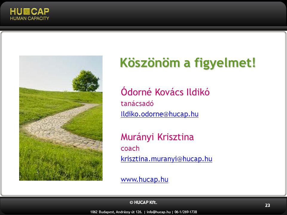 © HUCAP Kft. 1062 Budapest, Andrássy út 126. | info@hucap.hu | 06-1/269-1738 23 Köszönöm a figyelmet! Ódorné Kovács Ildikó tanácsadó Ildiko.odorne@huc