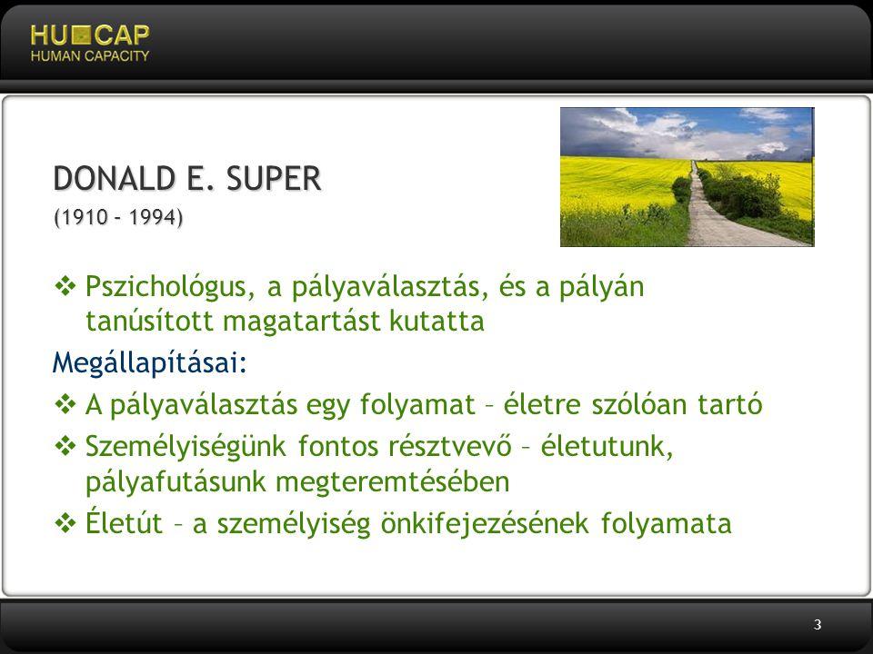 © HUCAP Kft.1062 Budapest, Andrássy út 126. | info@hucap.hu | 06-1/269-1738 14 3.