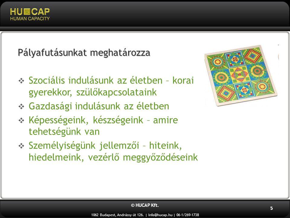 © HUCAP Kft. 1062 Budapest, Andrássy út 126. | info@hucap.hu | 06-1/269-1738 5 Pályafutásunkat meghatározza  Szociális indulásunk az életben – korai