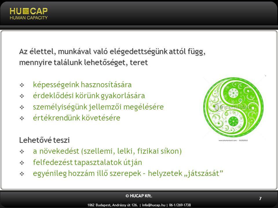 © HUCAP Kft. 1062 Budapest, Andrássy út 126. | info@hucap.hu | 06-1/269-1738 7 7 Az élettel, munkával való elégedettségünk attól függ, mennyire találu