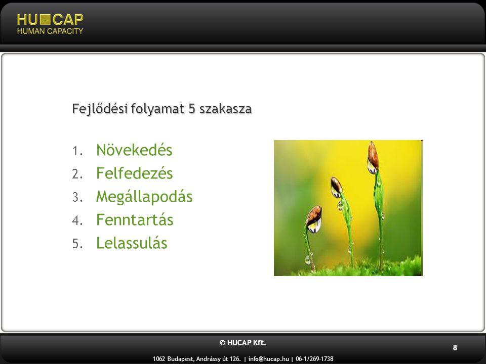 © HUCAP Kft. 1062 Budapest, Andrássy út 126. | info@hucap.hu | 06-1/269-1738 8 Fejlődési folyamat 5 szakasza 1. Növekedés 2. Felfedezés 3. Megállapodá