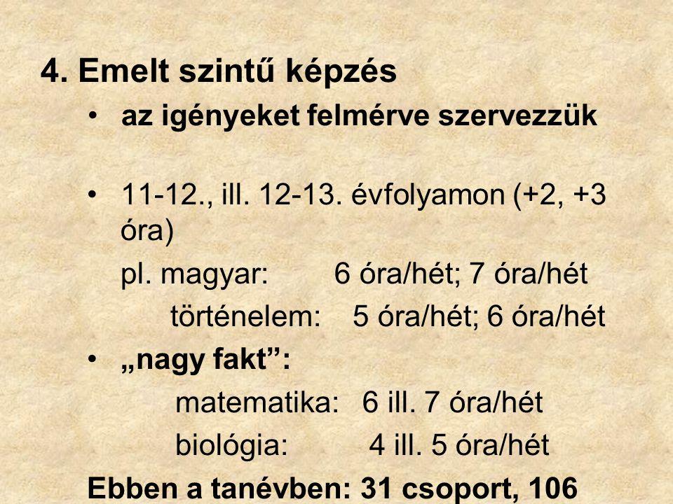 4. Emelt szintű képzés • az igényeket felmérve szervezzük •11-12., ill. 12-13. évfolyamon (+2, +3 óra) pl. magyar: 6 óra/hét; 7 óra/hét történelem: 5