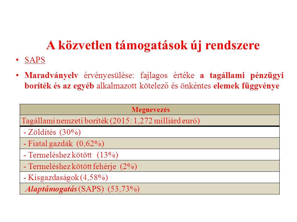 A közvetlen támogatások új rendszere •SAPS •Maradványelv érvényesülése: fajlagos értéke a tagállami pénzügyi boríték és az egyéb alkalmazott kötelező és önkéntes elemek függvénye Megnevezés Tagállami nemzeti boríték (2015: 1,272 milliárd euró) - Zöldítés (30%) - Fiatal gazdák (0,62%) - Termeléshez kötött (13%) - Termeléshez kötött fehérje (2%) - Kisgazdaságok (4,58%) Alaptámogatás (SAPS) (53,73%)