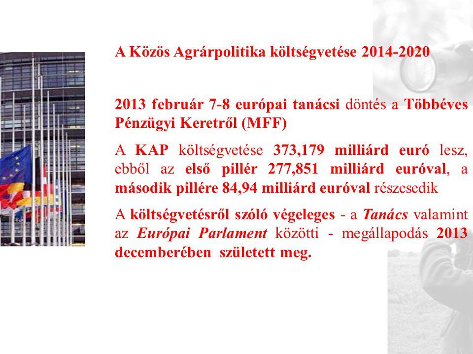 A Közös Agrárpolitika költségvetése 2014-2020 2013 február 7-8 európai tanácsi döntés a Többéves Pénzügyi Keretről (MFF) A KAP költségvetése 373,179 milliárd euró lesz, ebből az első pillér 277,851 milliárd euróval, a második pillére 84,94 milliárd euróval részesedik A költségvetésről szóló végeleges - a Tanács valamint az Európai Parlament közötti - megállapodás 2013 decemberében született meg.