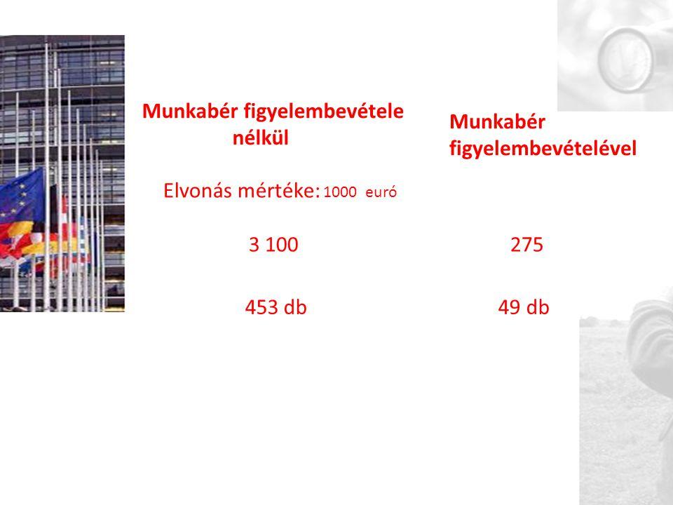 Munkabér figyelembevétele nélkül Munkabér figyelembevételével Elvonás mértéke: 1000 euró 3 100 275 453 db 49 db
