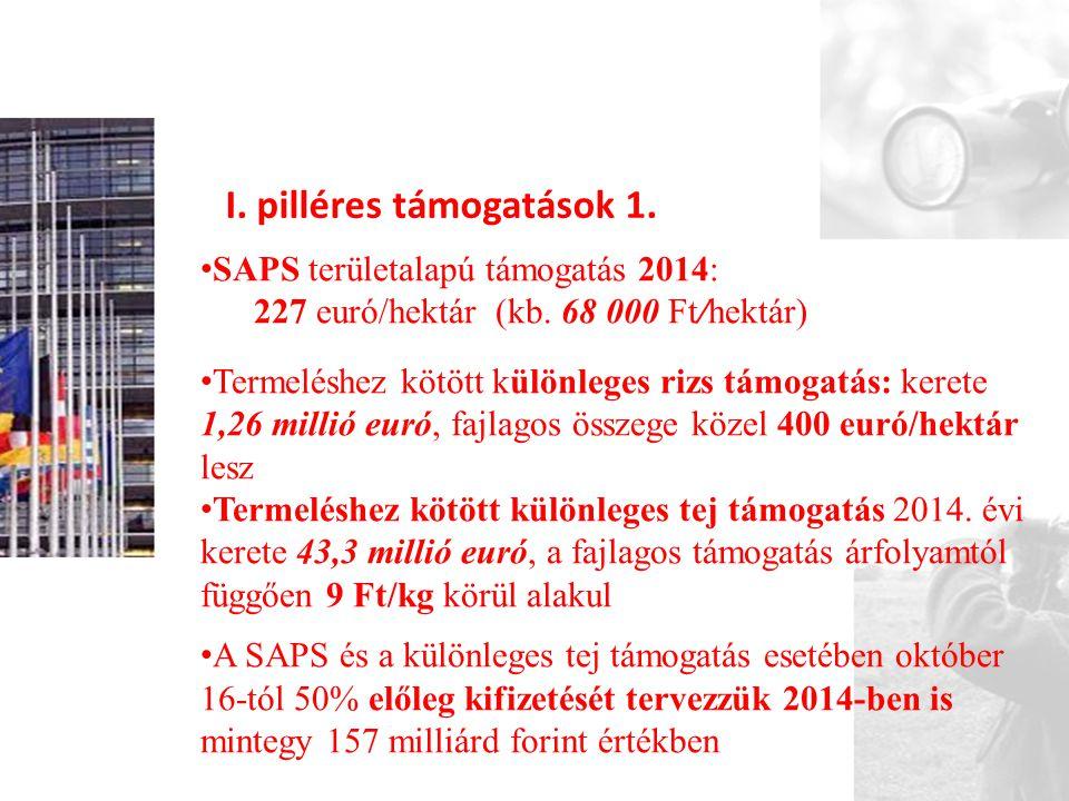 • SAPS területalapú támogatás 2014: 227 euró/hektár (kb. 68 000 Ft/hektár) • Termeléshez kötött különleges rizs támogatás: kerete 1,26 millió euró, fa