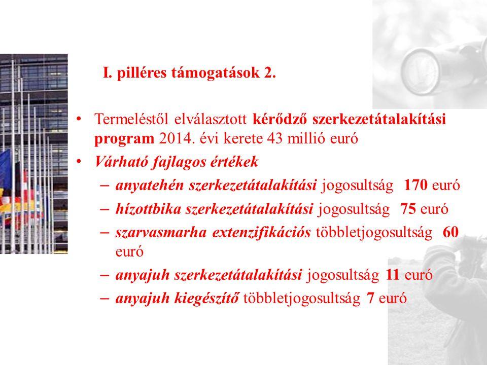 I. pilléres támogatások 2. • Termeléstől elválasztott kérődző szerkezetátalakítási program 2014. évi kerete 43 millió euró • Várható fajlagos értékek