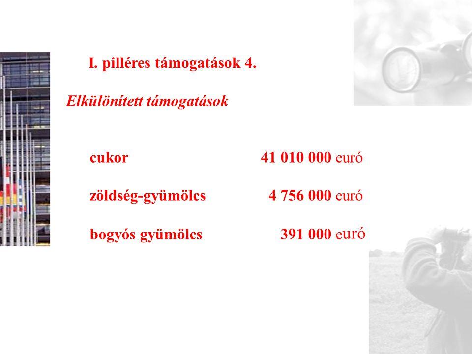 I. pilléres támogatások 4. Elkülönített támogatások cukor 41 010 000 euró zöldség-gyümölcs 4 756 000 euró bogyós gyümölcs 391 000 e uró