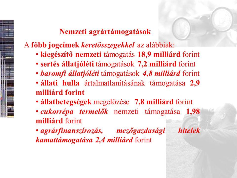 Nemzeti agrártámogatások A főbb jogcímek keretösszegekkel az alábbiak: • kiegészítő nemzeti támogatás 18,9 milliárd forint • sertés állatjóléti támogatások 7,2 milliárd forint • baromfi állatjóléti támogatások 4,8 milliárd forint • állati hulla ártalmatlanításának támogatása 2,9 milliárd forint • állatbetegségek megelőzése 7,8 milliárd forint • cukorrépa termelők nemzeti támogatása 1,98 milliárd forint • agrárfinanszírozás, mezőgazdasági hitelek kamattámogatása 2,4 milliárd forint