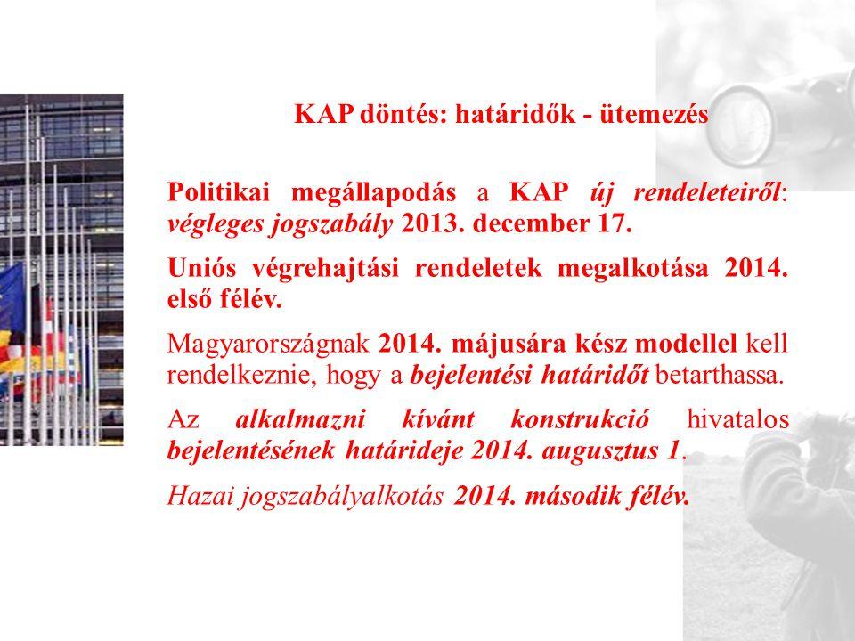 Hazai költségvetési eredmények 2007-2013: Magyarországon az első és a második pillér kerete (folyóáron) 10,5 milliárd euró 2014-2020: Magyarországon az első és a második pillér kerete (folyóáron) 12,3 milliárd euró, ami 1,9 milliárd euró (folyóáron) emelkedést jelent.
