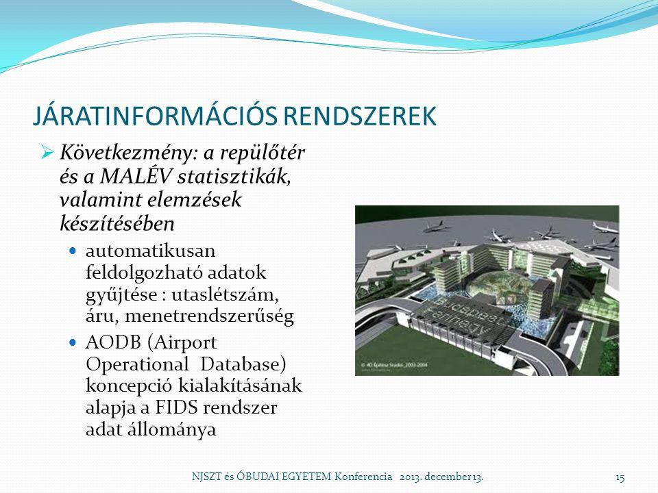JÁRATINFORMÁCIÓS RENDSZEREK  Következmény: a repülőtér és a MALÉV statisztikák, valamint elemzések készítésében  automatikusan feldolgozható adatok gyűjtése : utaslétszám, áru, menetrendszerűség  AODB (Airport Operational Database) koncepció kialakításának alapja a FIDS rendszer adat állománya NJSZT és ÓBUDAI EGYETEM Konferencia 2013.