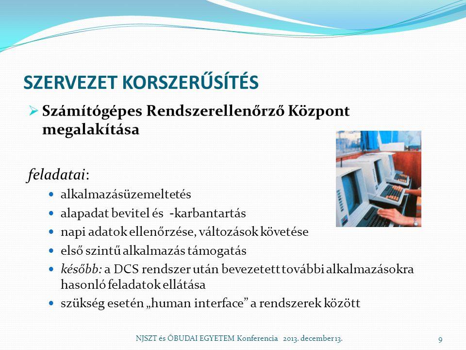 SZERVEZET KORSZERŰSÍTÉS  Számítógépes Rendszerellenőrző Központ megalakítása feladatai:  alkalmazásüzemeltetés  alapadat bevitel és -karbantartás 