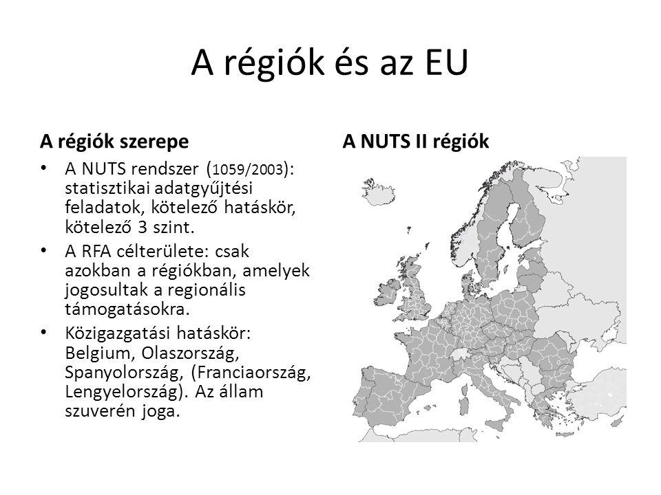 A régiók és az EU A régiók szerepe • A NUTS rendszer ( 1059/2003 ): statisztikai adatgyűjtési feladatok, kötelező hatáskör, kötelező 3 szint. • A RFA