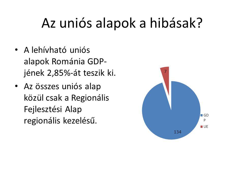 Az uniós alapok a hibásak? • A lehívható uniós alapok Románia GDP- jének 2,85%-át teszik ki. • Az összes uniós alap közül csak a Regionális Fejlesztés
