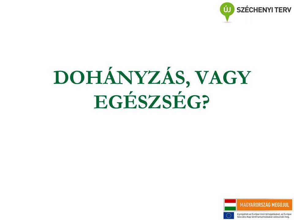 A DOHÁNYZÁS KÖVETKEZMÉNYEKÉNT 19 PERCENKÉNT MEGHAL EGY EMBER MAGYARORSZÁGON Az OLEF 2000 kutatási jelentése szerint a 18 év feletti magyar férfiak 40,7%- a, a nők 26,3%-a dohányzik (rendszeresen vagy alkalomszerűen).