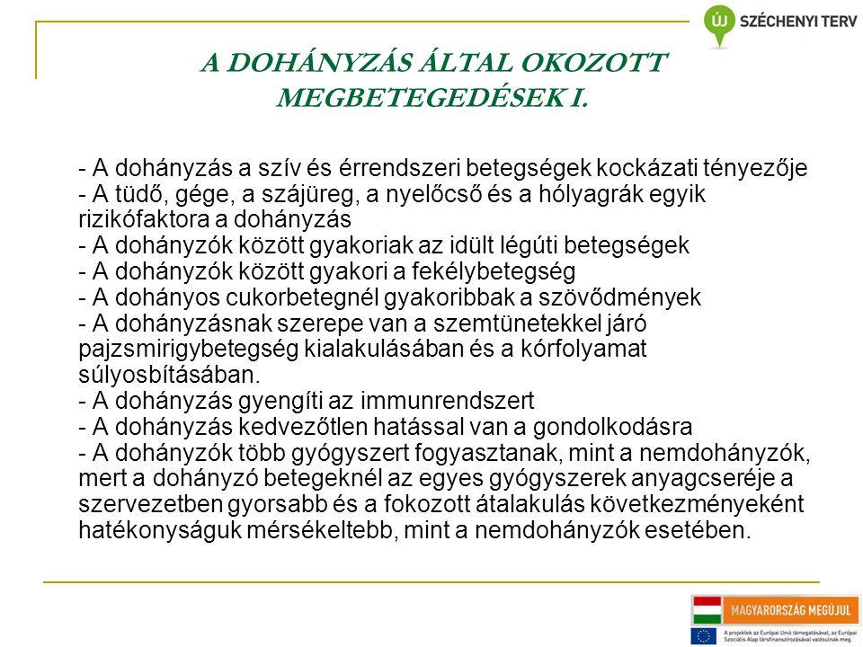 A DOHÁNYZÁS ÁLTAL OKOZOTT MEGBETEGEDÉSEK II.