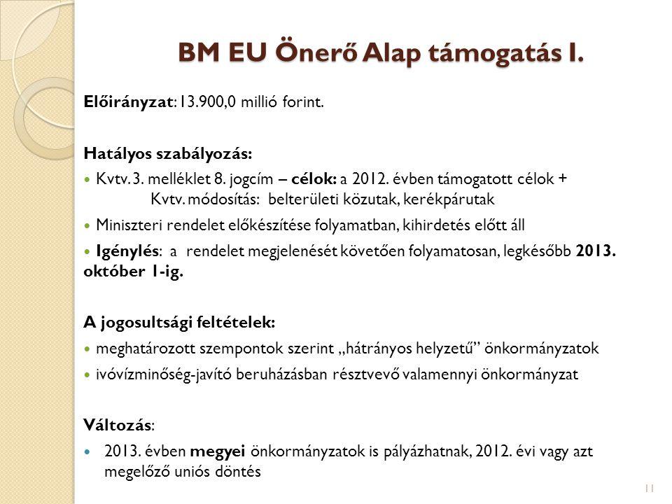 BM EU Önerő Alap támogatás I. Előirányzat: 13.900,0 millió forint.