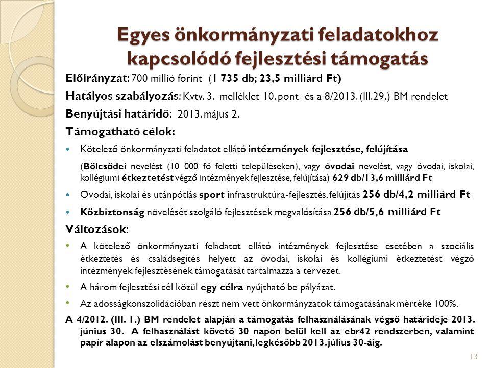 Egyes önkormányzati feladatokhoz kapcsolódó fejlesztési támogatás Előirányzat: 700 millió forint (1 735 db; 23,5 milliárd Ft) Hatályos szabályozás: Kvtv.