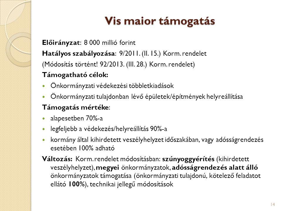 Vis maior támogatás Előirányzat: 8 000 millió forint Hatályos szabályozása: 9/2011.