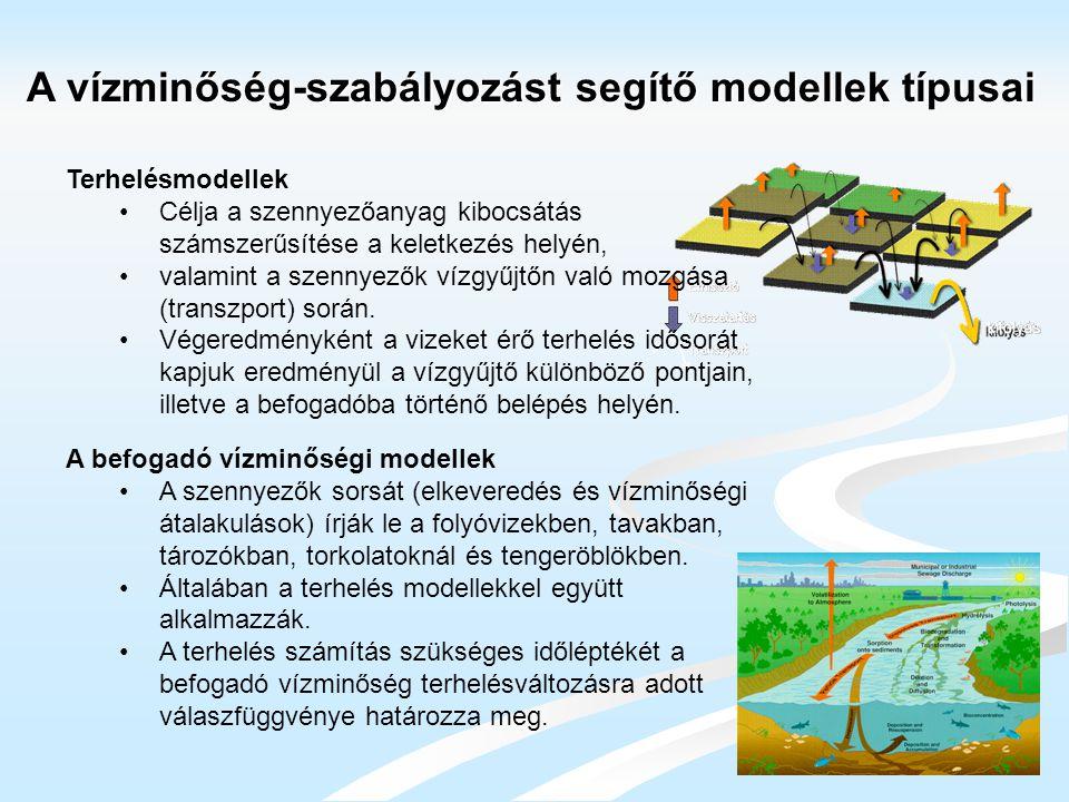 Terhelésmodellek •Célja a szennyezőanyag kibocsátás számszerűsítése a keletkezés helyén, •valamint a szennyezők vízgyűjtőn való mozgása (transzport) s